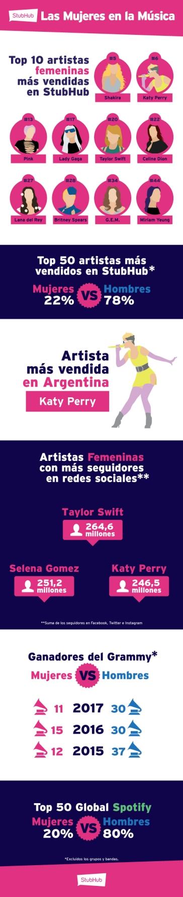 Dia de la mujer - Argentina